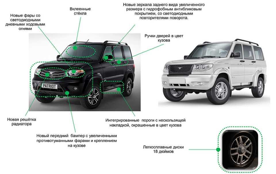 Обновленный УАЗ Патриот - изменения внешности